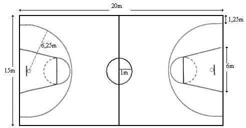 Basketball regler skritt